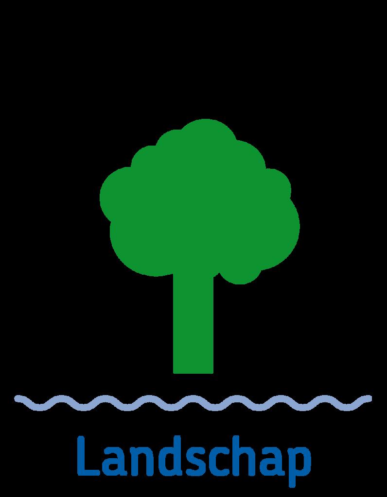 Landschap Kern van Kennemerland
